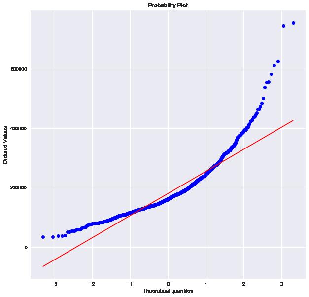 House Price Prediction (kaggle)